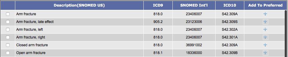 PrognoCIS ICD-10 Workflow