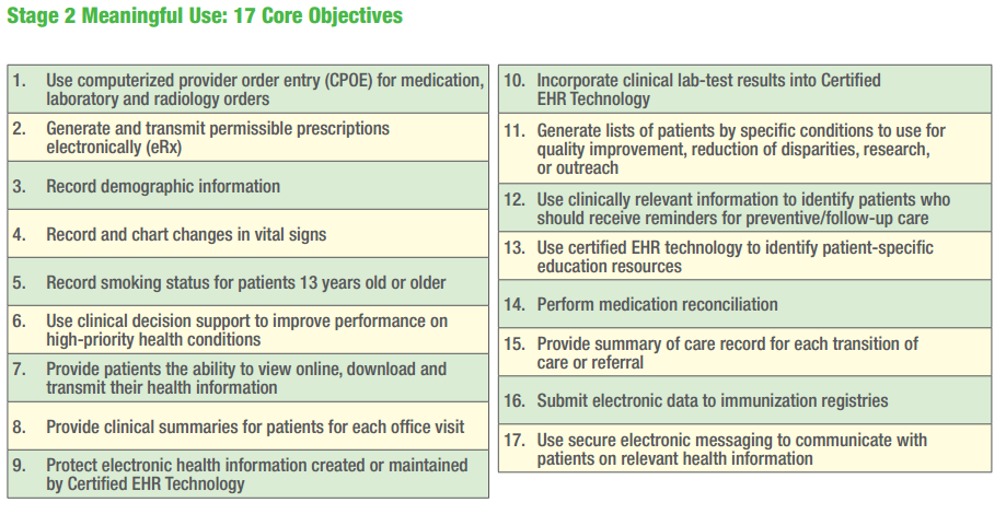 MeaningfulUseStage2CoreObjectives