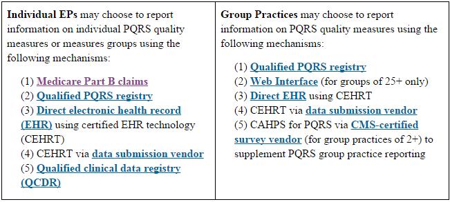 PQRS Measure