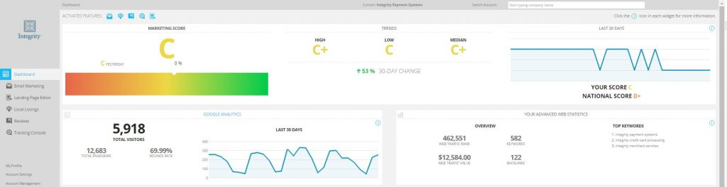 integrity-insights-dashboard-1