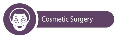 Cosmetic Surgery EMR Medical Software