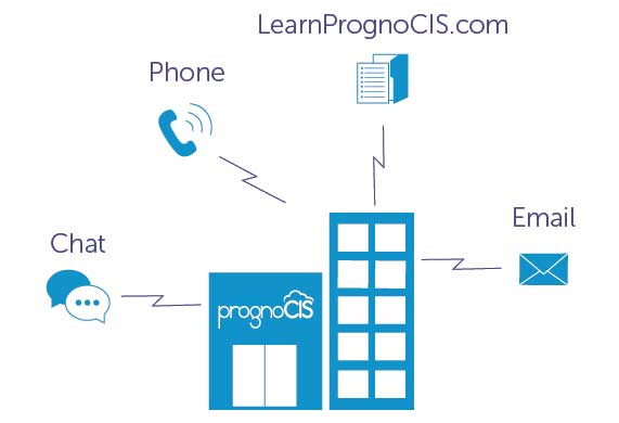 technical-support-prognocis