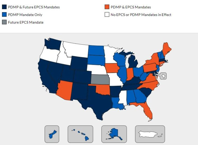 States with Upcoming EPCS Mandates